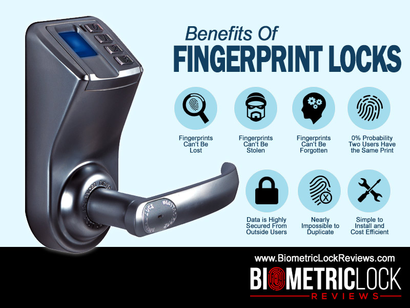 Benefits of Biometric Locks